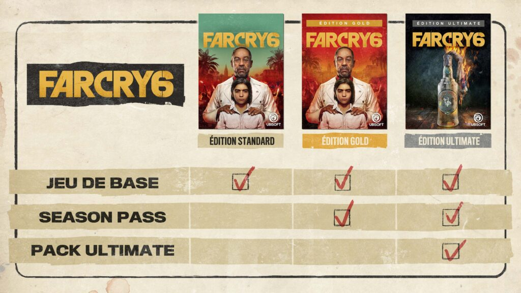 Far Cry 6 Edition Base Gold Ultimate