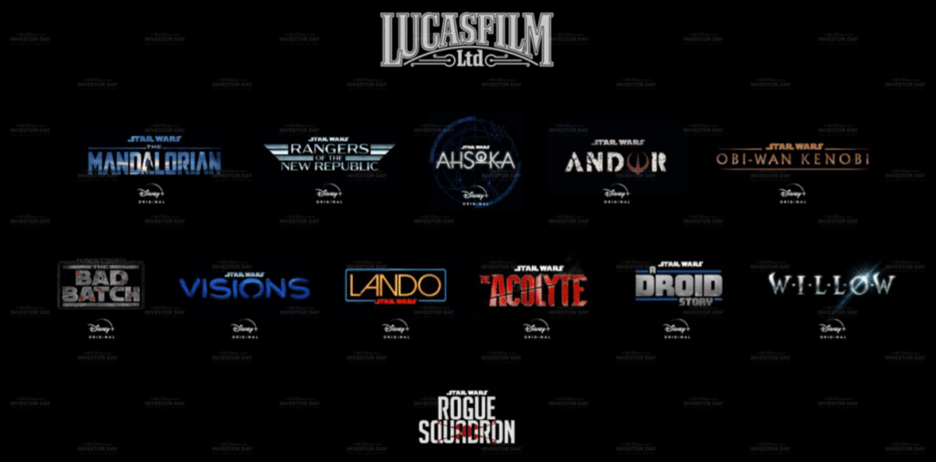 Disney Id 2020 Lucasfilm