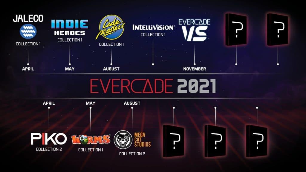 Evercade Roadmap 2021