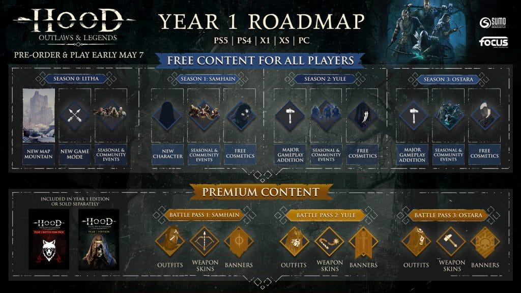 Hood Outlaws Legends Year 1 Roadmap
