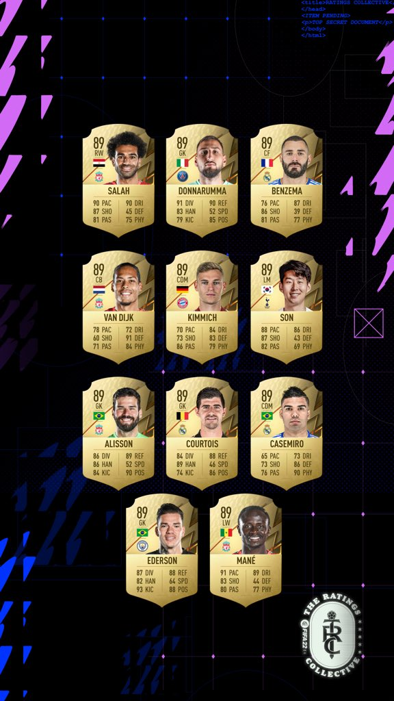 Fifa 22 Top Players 02
